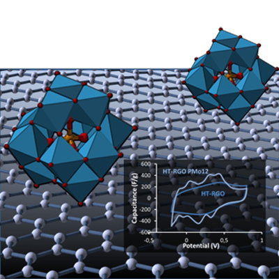 New nanocarbon materials for energy storage applications